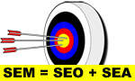 Target Search Engine Marketing: SEM=SEO+SEA